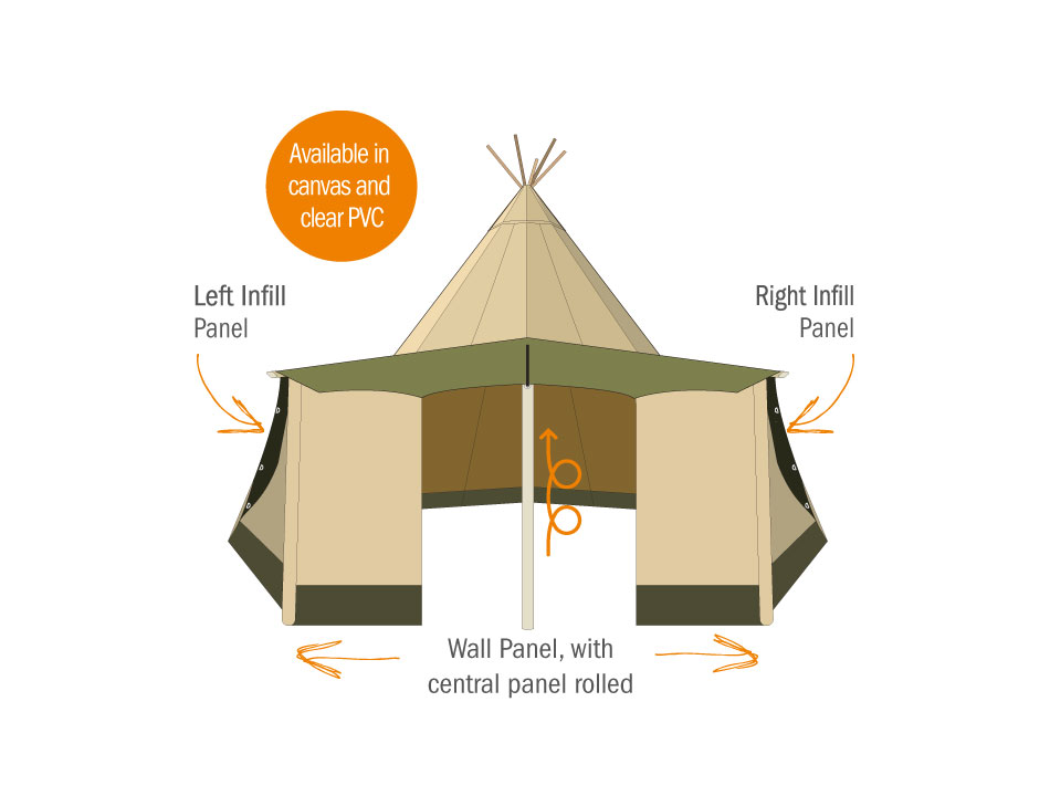 Tentipi wallflex - buy event tipi