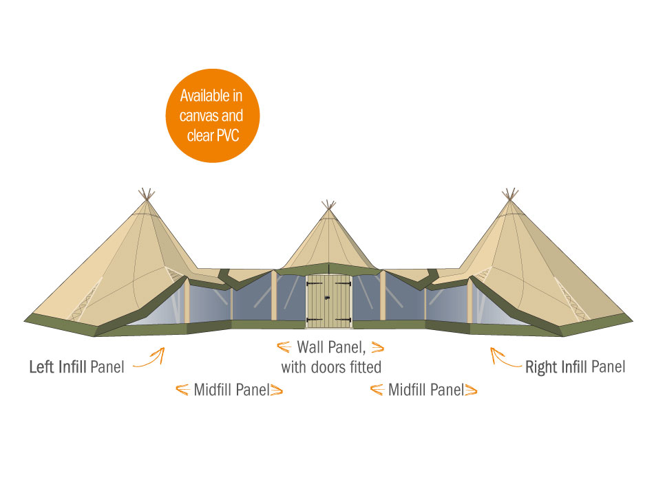 Combine WallFlex components for different effects  sc 1 st  Tentipi tents & Tentipi WallFlex - giant hat Nordic kata tipis and accessories for ...