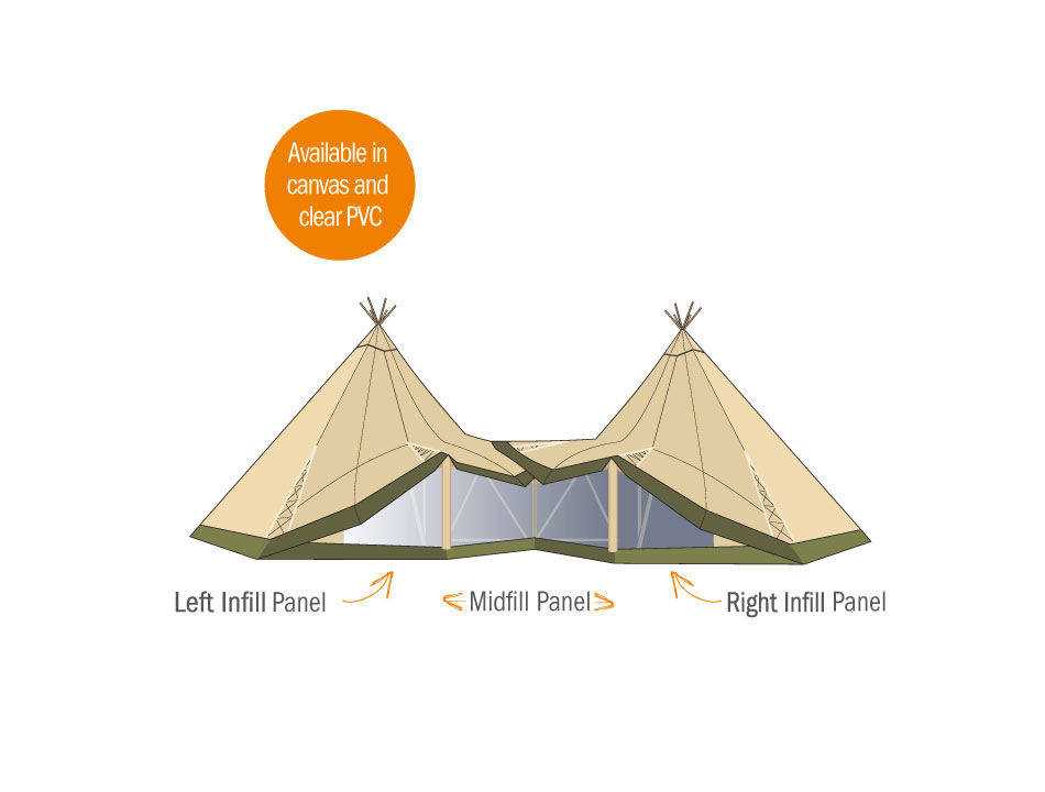 Tentipi wallflex - giant hat kata tents to purchase