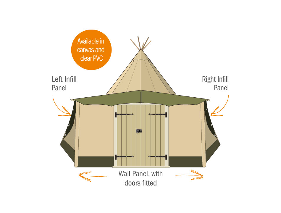 Tentipi wallflex - giant hat tents to buy