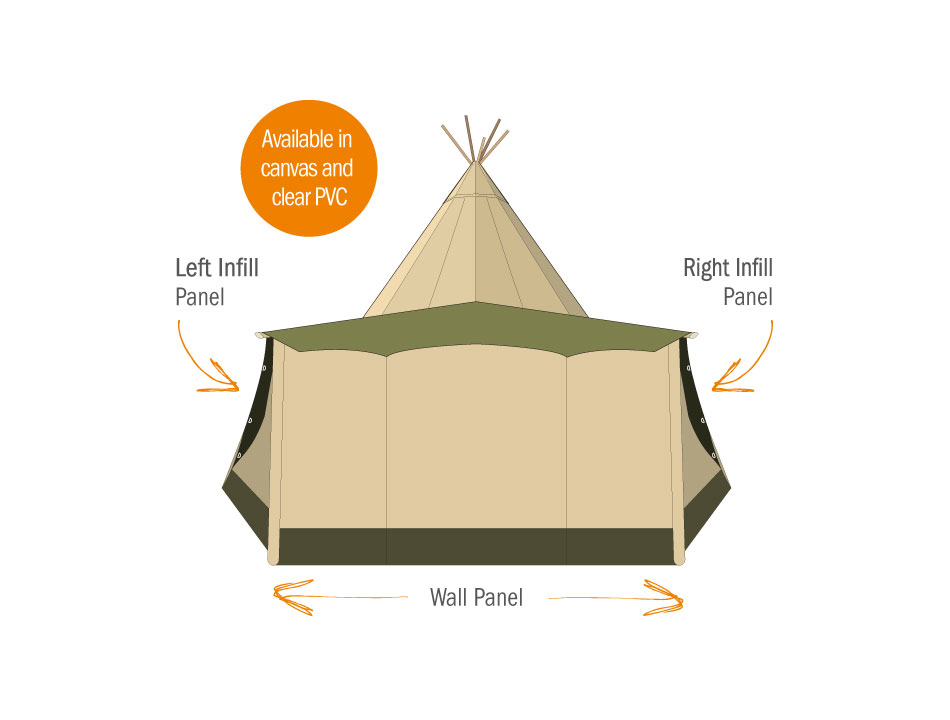 Tentipi wallflex - purchase giant teepees