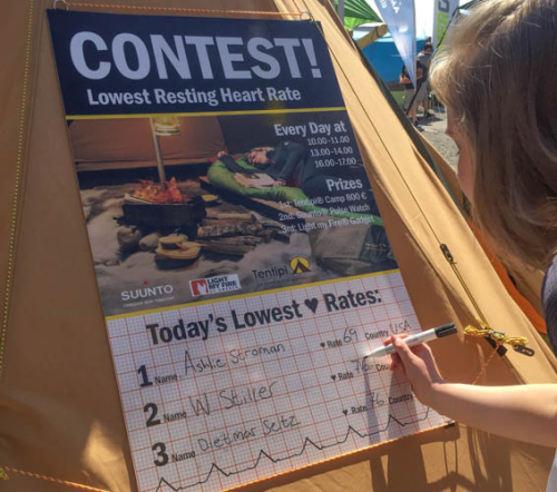 Lowest Resting Heart Rate Competition